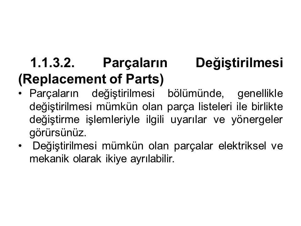 1.1.3.2. Parçaların Değiştirilmesi (Replacement of Parts) •Parçaların değiştirilmesi bölümünde, genellikle değiştirilmesi mümkün olan parça listeleri