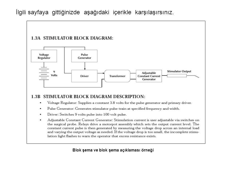 İlgili sayfaya gittiğinizde aşağıdaki içerikle karşılaşırsınız. Blok şema ve blok şema açıklaması örneği