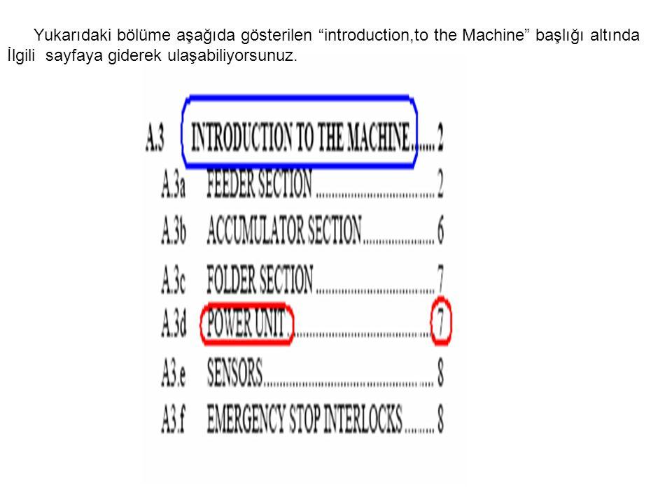 """Yukarıdaki bölüme aşağıda gösterilen """"introduction,to the Machine"""" başlığı altında İlgili sayfaya giderek ulaşabiliyorsunuz."""