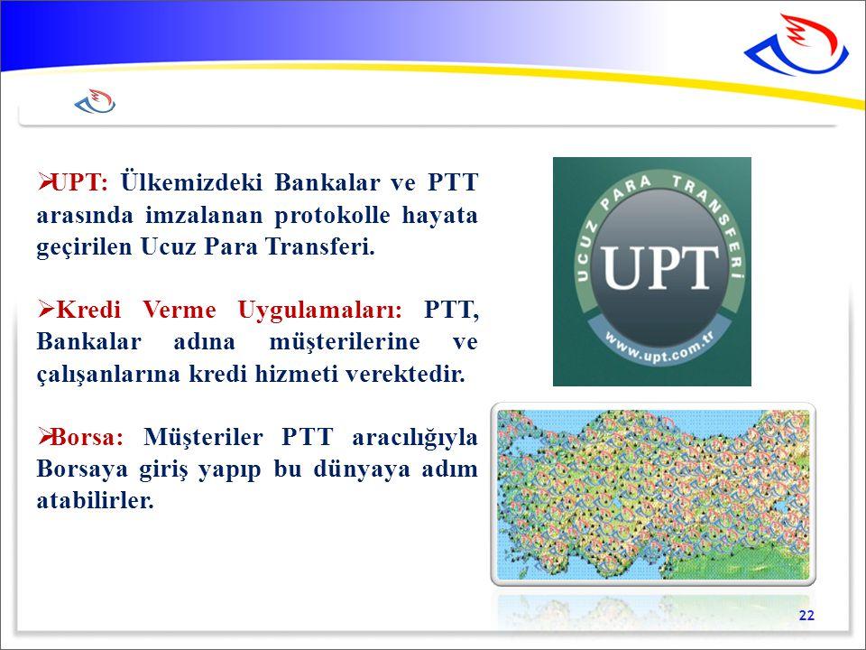 22  UPT: Ülkemizdeki Bankalar ve PTT arasında imzalanan protokolle hayata geçirilen Ucuz Para Transferi.