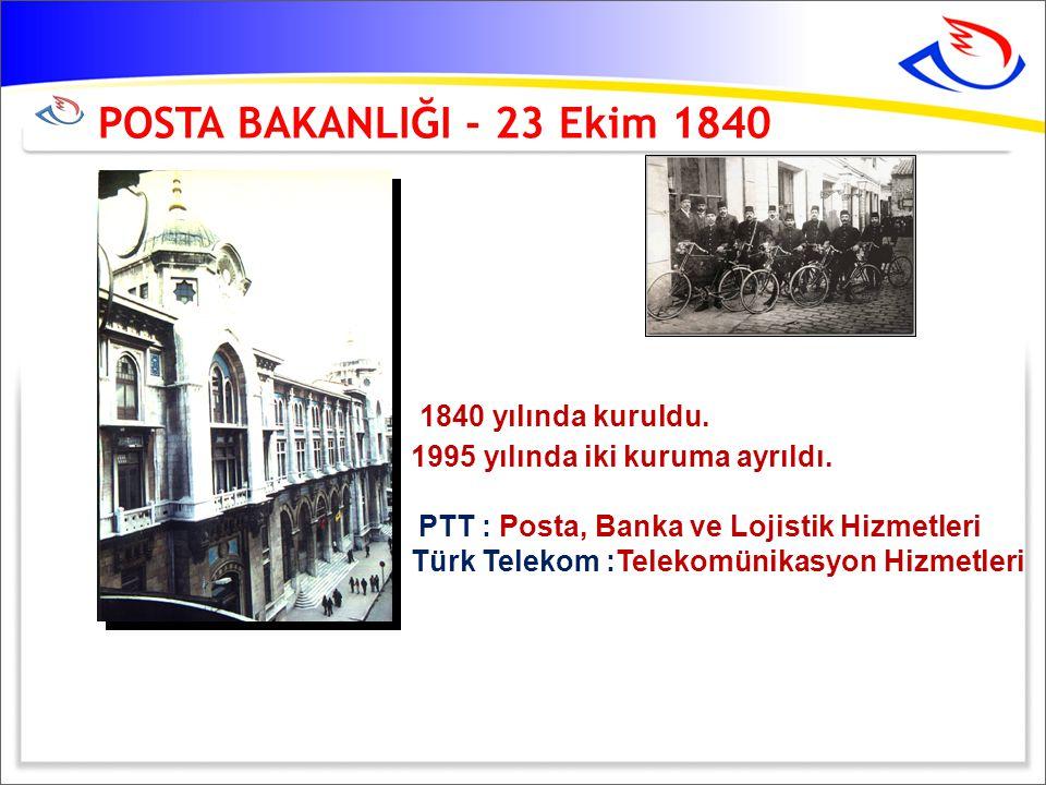 PTT TEŞKİLAT YAPISI