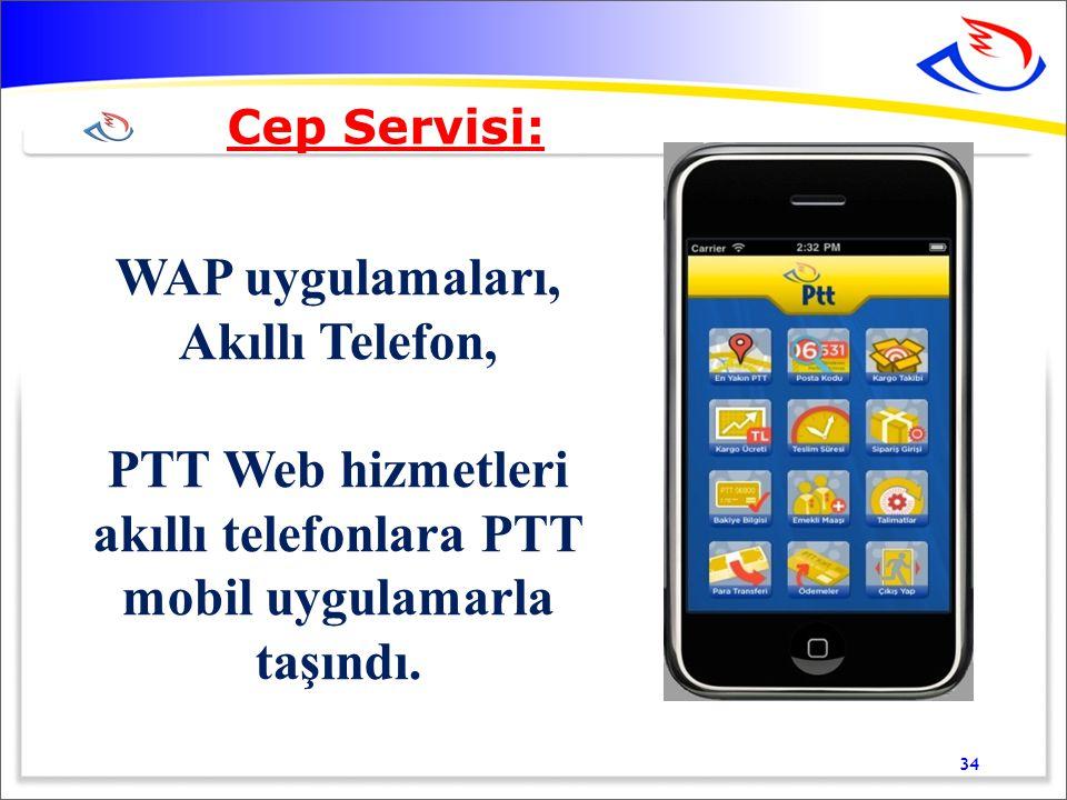 34 WAP uygulamaları, Akıllı Telefon, PTT Web hizmetleri akıllı telefonlara PTT mobil uygulamarla taşındı.