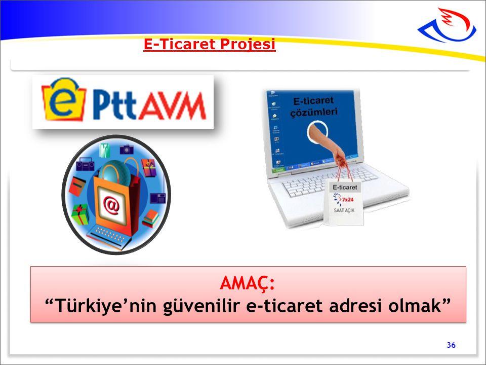 36 E-Ticaret Projesi AMAÇ: Türkiye'nin güvenilir e-ticaret adresi olmak