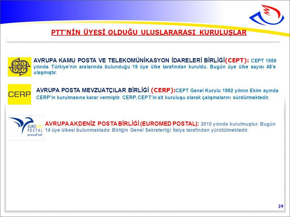39 AVRUPA POSTA MEVZUATÇILAR BİRLİĞİ (CERP): CEPT Genel Kurulu 1992 yılının Ekim ayında CERP'in kurulmasına karar vermiştir.