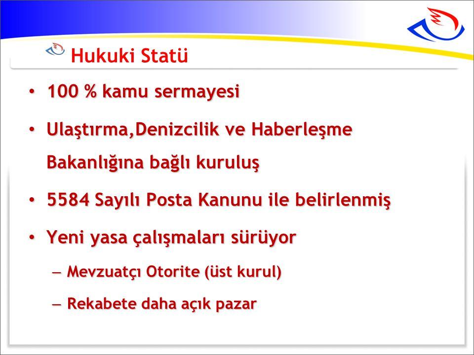 Geleneksel Posta Hizmetleri (toplam) $ rates based Turkish Central Bank Adet artışı:+2,7% Gelir Artışı:+20,3% Adet artışı:+2,7% Gelir Artışı:+20,3%