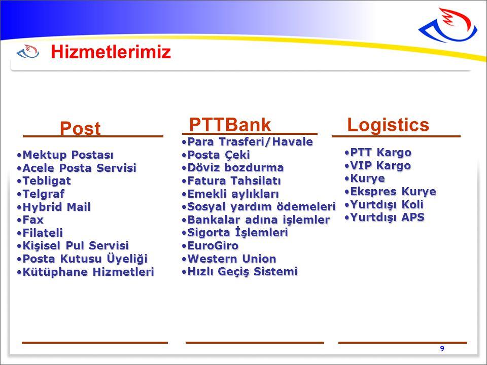 •PTT Kargo •VIP Kargo •Kurye •Ekspres Kurye •Yurtdışı Koli •Yurtdışı APS •Para Trasferi/Havale •Posta Çeki •Döviz bozdurma •Fatura Tahsilatı •Emekli aylıkları •Sosyal yardım ödemeleri •Bankalar adına işlemler •Sigorta İşlemleri •EuroGiro •Western Union •Hızlı Geçiş Sistemi •Mektup Postası •Acele Posta Servisi •Tebligat •Telgraf •Hybrid Mail •Fax •Filateli •Kişisel Pul Servisi •Posta Kutusu Üyeliği •Kütüphane Hizmetleri 9 Post PTTBankLogistics Hizmetlerimiz