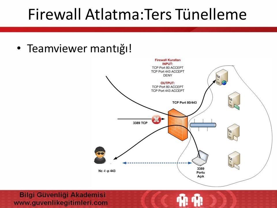 Firewall Atlatma:Ters Tünelleme • Teamviewer mantığı!