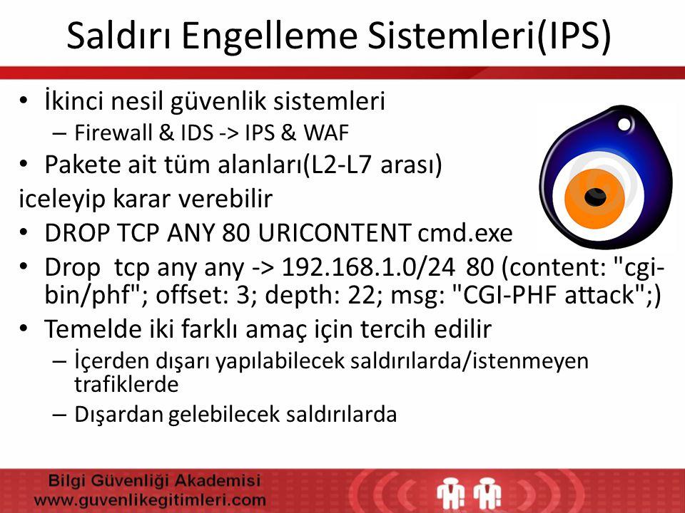 Saldırı Engelleme Sistemleri(IPS) • İkinci nesil güvenlik sistemleri – Firewall & IDS -> IPS & WAF • Pakete ait tüm alanları(L2-L7 arası) iceleyip kar