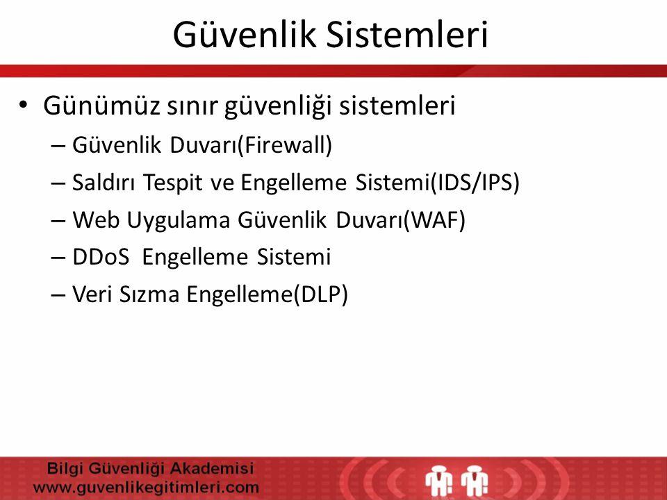 Güvenlik Sistemleri • Günümüz sınır güvenliği sistemleri – Güvenlik Duvarı(Firewall) – Saldırı Tespit ve Engelleme Sistemi(IDS/IPS) – Web Uygulama Güv