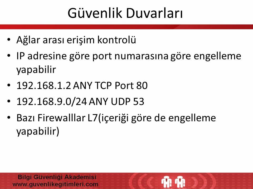 Güvenlik Duvarları • Ağlar arası erişim kontrolü • IP adresine göre port numarasına göre engelleme yapabilir • 192.168.1.2 ANY TCP Port 80 • 192.168.9