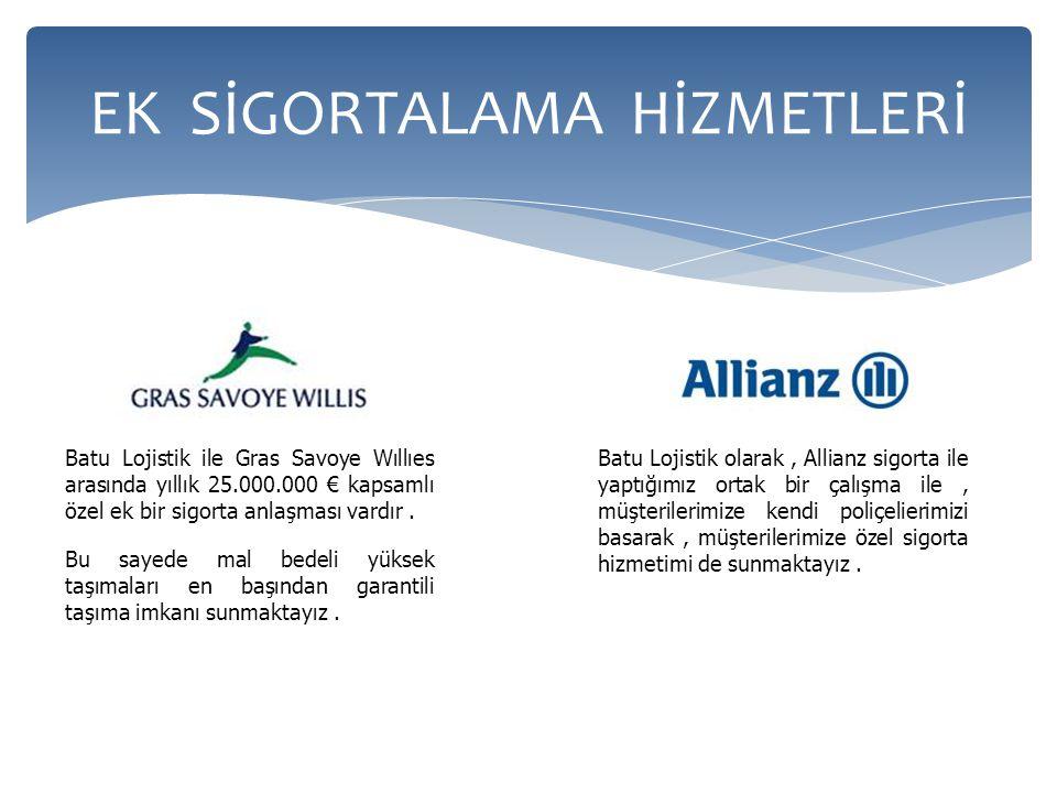 EK SİGORTALAMA HİZMETLERİ Batu Lojistik ile Gras Savoye Wıllıes arasında yıllık 25.000.000 € kapsamlı özel ek bir sigorta anlaşması vardır. Bu sayede