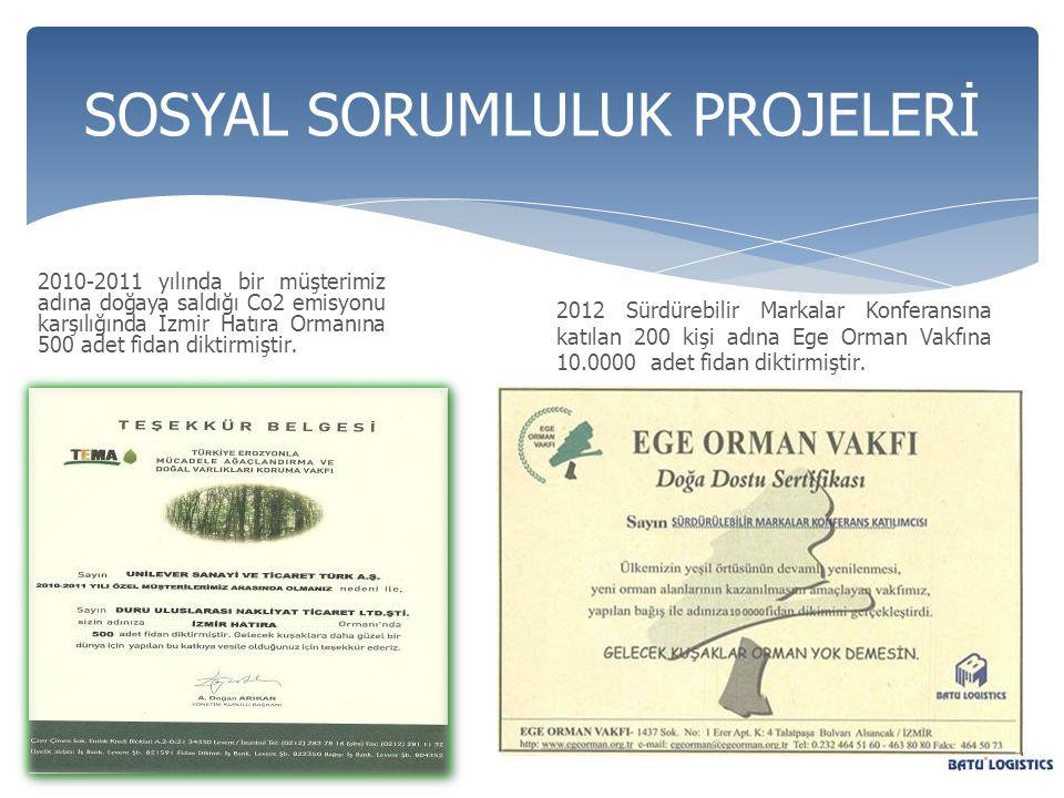 2010-2011 yılında bir müşterimiz adına doğaya saldığı Co2 emisyonu karşılığında İzmir Hatıra Ormanına 500 adet fidan diktirmiştir. SOSYAL SORUMLULUK P
