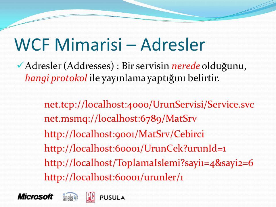 WCF Mimarisi – Adresler  Adresler (Addresses) : Bir servisin nerede olduğunu, hangi protokol ile yayınlama yaptığını belirtir. net.tcp://localhost:40