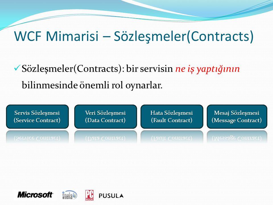  Sözleşmeler(Contracts): bir servisin ne iş yaptığının bilinmesinde önemli rol oynarlar. WCF Mimarisi – Sözleşmeler(Contracts)