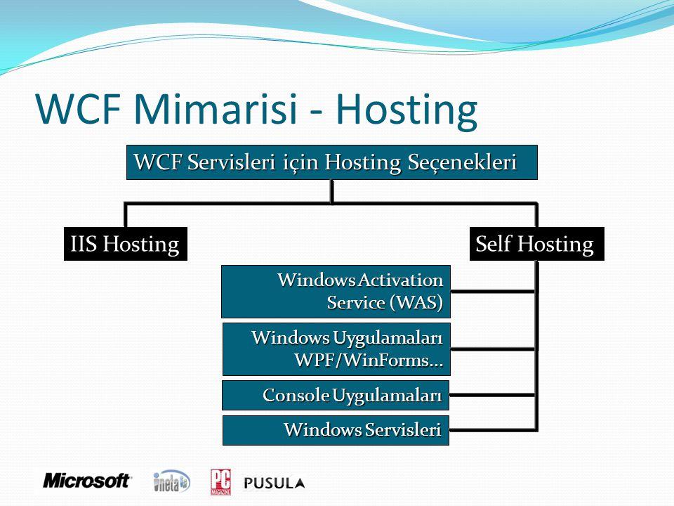 WCF Mimarisi - Hosting WCF Servisleri için Hosting Seçenekleri IIS Hosting Self Hosting Windows Activation Service (WAS) Windows Uygulamaları WPF/WinF
