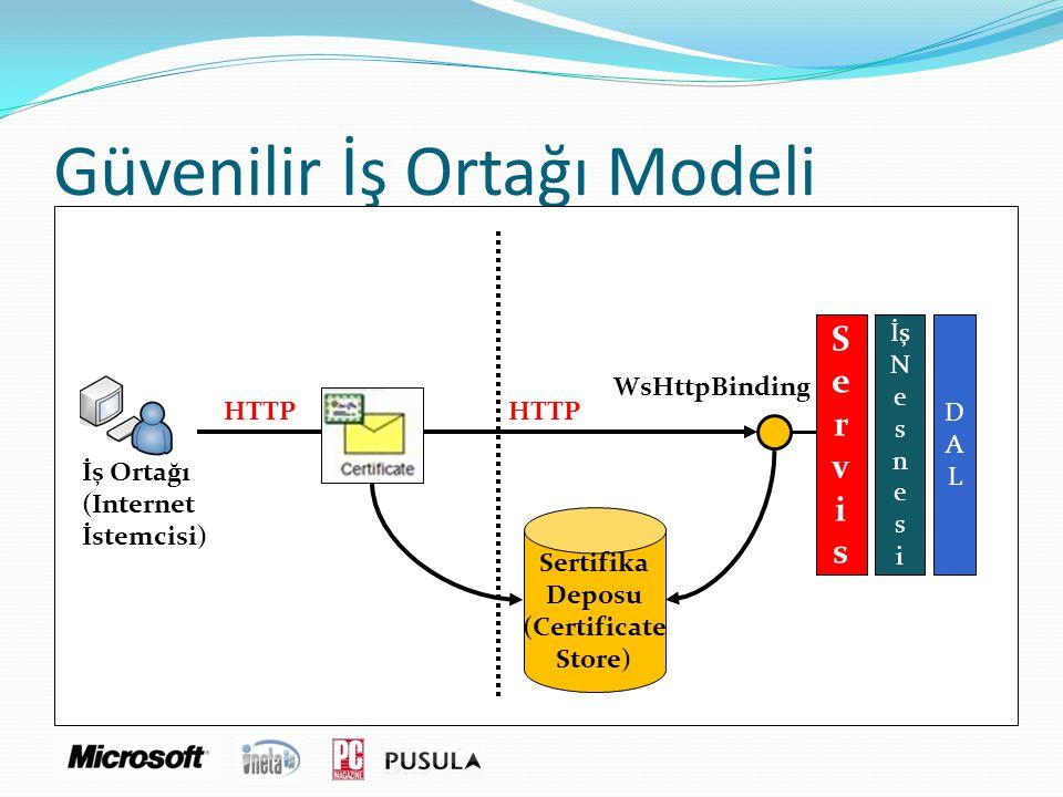 Güvenilir İş Ortağı Modeli Sertifika Deposu (Certificate Store) WsHttpBinding İş Ortağı (Internet İstemcisi) HTTP ServisServis İş N e s n e s i DALDAL