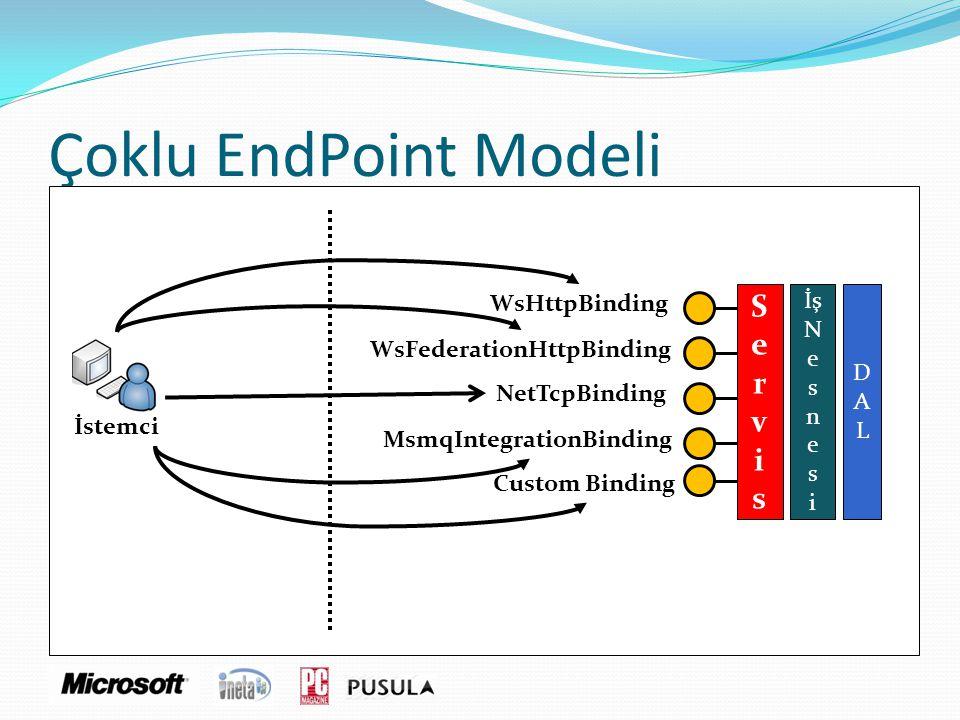 Çoklu EndPoint Modeli WsHttpBinding İstemci ServisServis İş N e s n e s i DALDAL WsFederationHttpBinding NetTcpBinding MsmqIntegrationBinding Custom B
