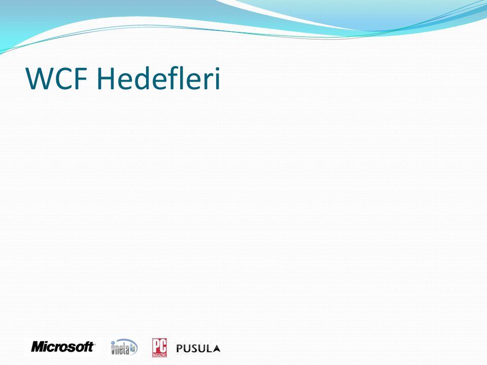 WCF Mimarisi - EndPoint Client(İstemci)Servis(Service) Mesajlar (Messages) EndPoint