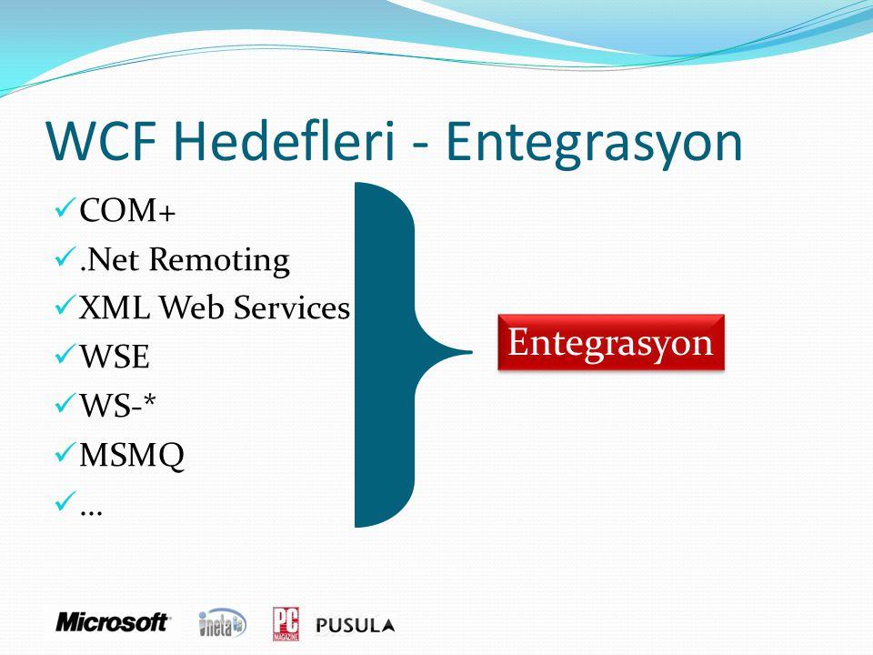 WCF Hedefleri - Entegrasyon  COM+ .Net Remoting  XML Web Services  WSE  WS-*  MSMQ ... Entegrasyon