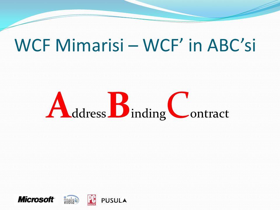 WCF Mimarisi – Adresler  Adresler (Addresses) : Bir servisin nerede olduğunu, hangi protokol ile yayınlama yaptığını belirtir.