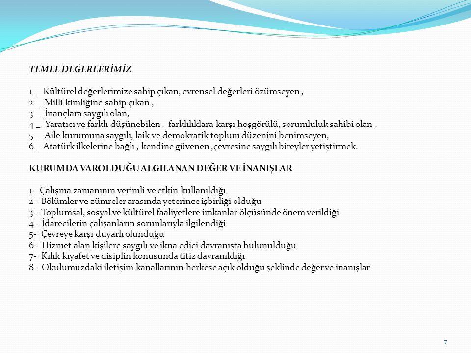 2012-2013 Öğretim Yılı ÇALIŞMA TAKVİMİ 2.Yarıyıl Başlangıç11 ŞUBAT 2013 PAZARTESİ 1.