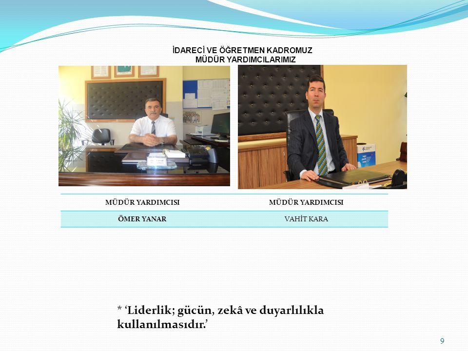 2012 / 2013 EĞİTİM – ÖĞRETİM YILI ÖĞRENCİ KULÜPLERİ ve GÖREVLİ ÖĞRETMENLER 49