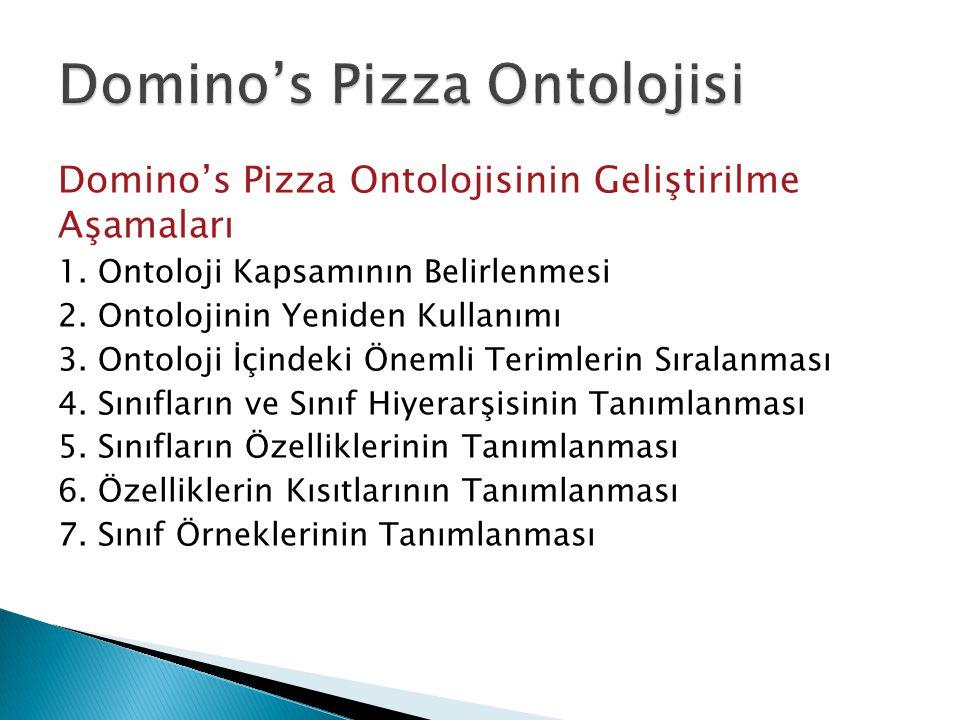 Domino's Pizza Ontolojisinin Geliştirilme Aşamaları 1.