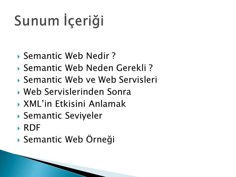  Semantic Web Nedir . Semantic Web Neden Gerekli .