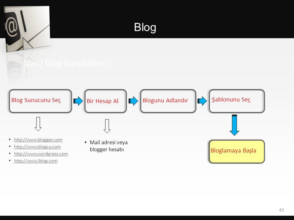 Blog Nasıl blog kurabilirim? Bir Hesap Al Blog Sunucunu Seç Blogunu Adlandır Şablonunu Seç Bloglamaya Başla • http://www.blogger.com http://www.blogge
