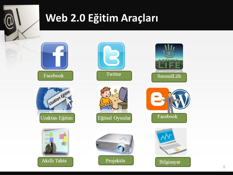 Facebook Twitter SecondLife Uzaktan Eğitim Facebook Eğitsel Oyunlar Projektör Bilgisayar Akıllı Tahta Web 2.0 Eğitim Araçları 9