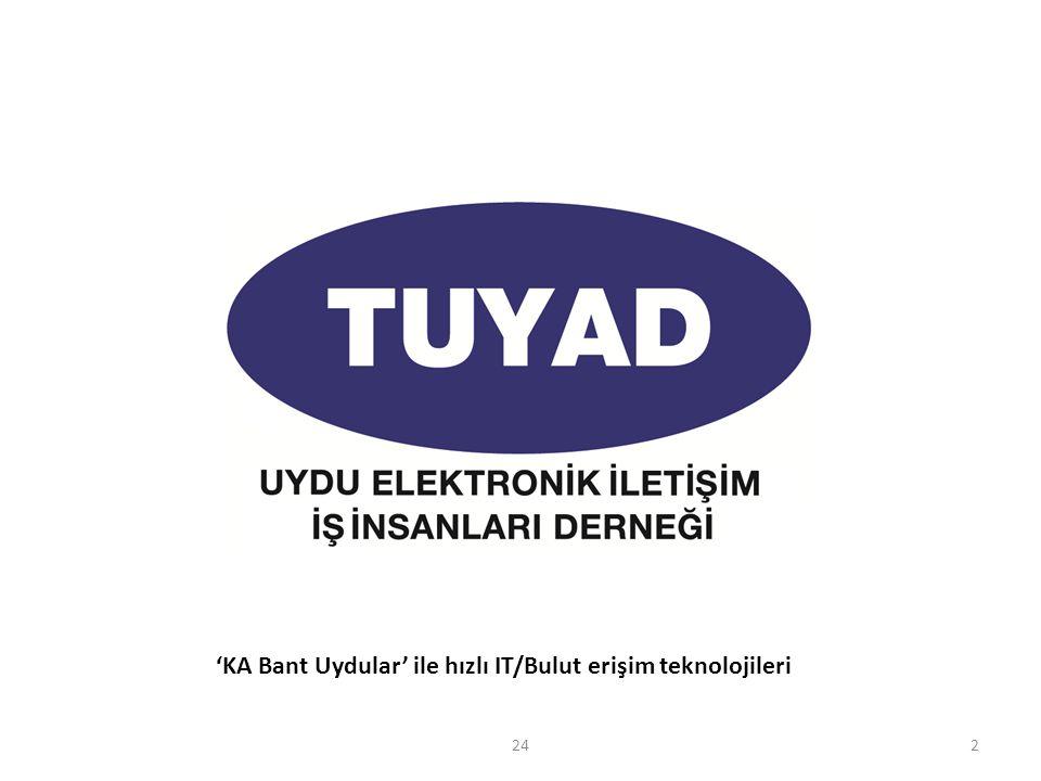 'KA Bant Uydular' ile hızlı IT/Bulut erişim teknolojileri Hayrettin Özaydın TUYAD Genel Başkanı 2324