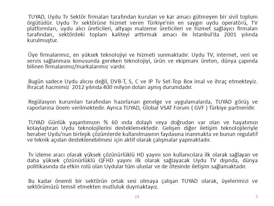 Teşekkürler www.tuyad.org  HİFAŞ, Sayın Murat Özer,  SEMOR A.Ş.,Sayın Nezih Kuleyin  İzmir Ticaret Odası  Tüm katılımcılara 24
