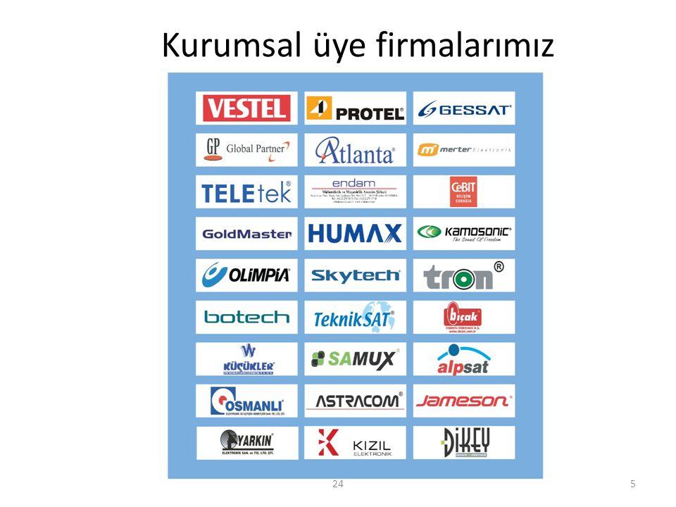 Türkiye de Ka Bant uydular • EutelSat/ KA-SAT • Avanti/ HYLAS 2 • Yahclick/ YAHSAT 2 • Türksat/ Türksat T 4B ( Şubat 2014 ) 1624