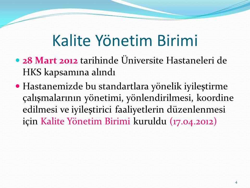 Kalite Yönetim Birimi  28 Mart 2012 tarihinde Üniversite Hastaneleri de HKS kapsamına alındı  Hastanemizde bu standartlara yönelik iyileştirme çalış