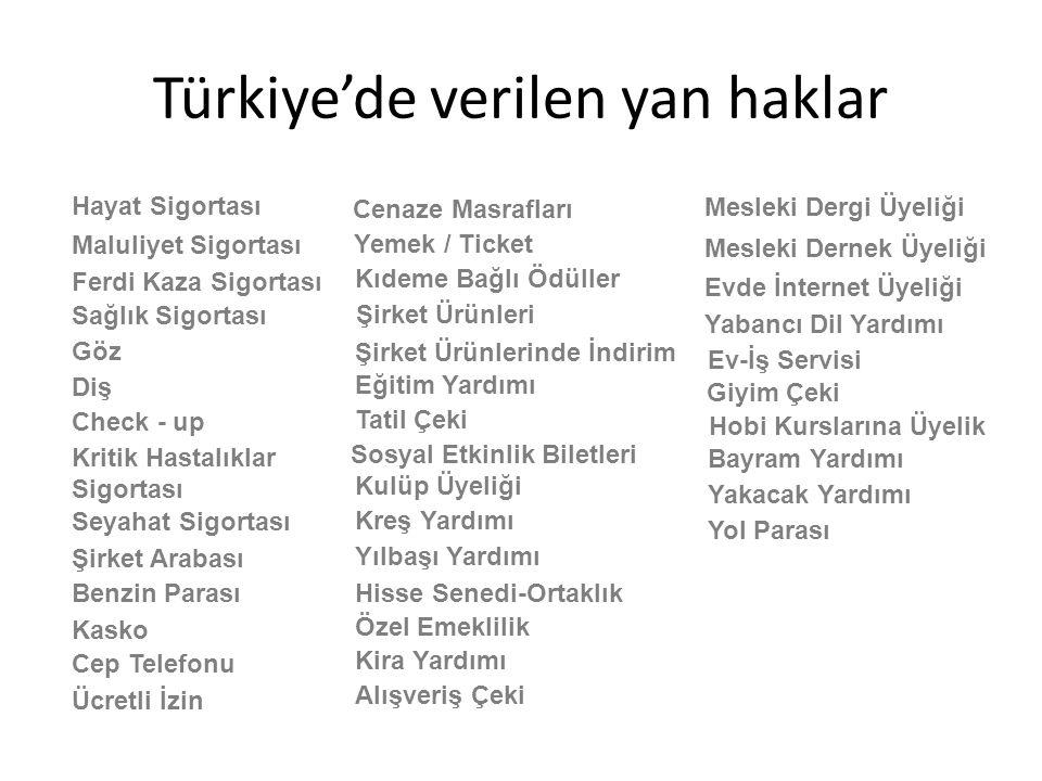Türkiye'de verilen yan haklar Sağlık Sigortası Hayat Sigortası Maluliyet Sigortası Ferdi Kaza Sigortası Göz Diş Check - up Kritik Hastalıklar Sigortas