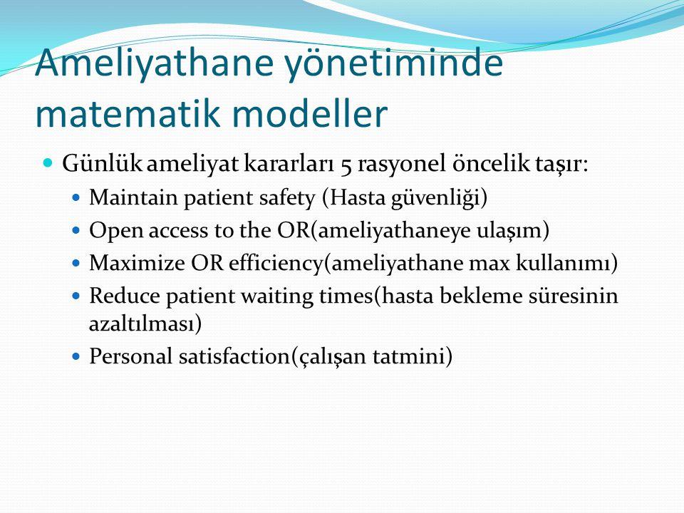 Ameliyathane yönetiminde matematik modeller  Günlük ameliyat kararları 5 rasyonel öncelik taşır:  Maintain patient safety (Hasta güvenliği)  Open a
