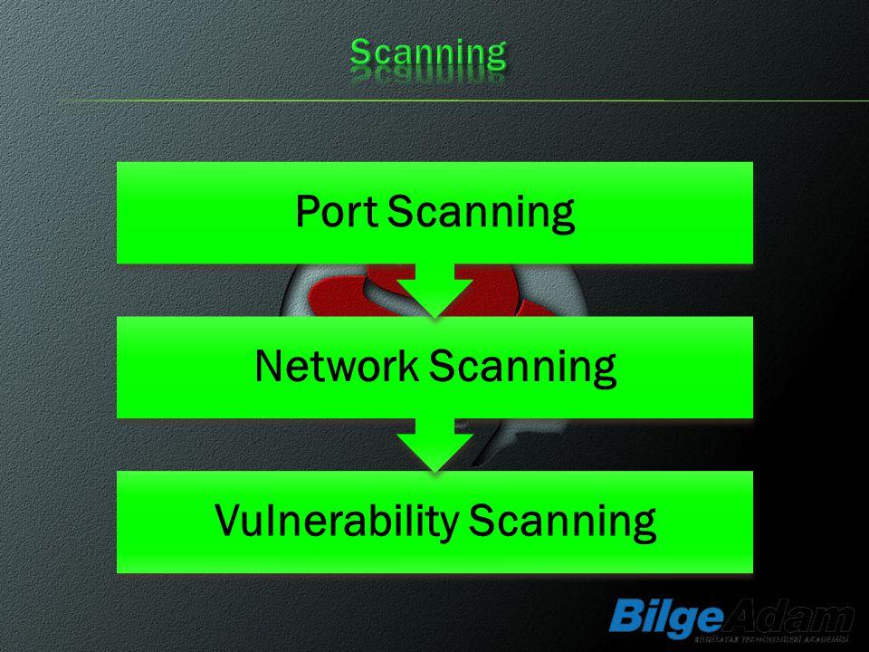 Vulnerability Scanning Network Scanning Port Scanning
