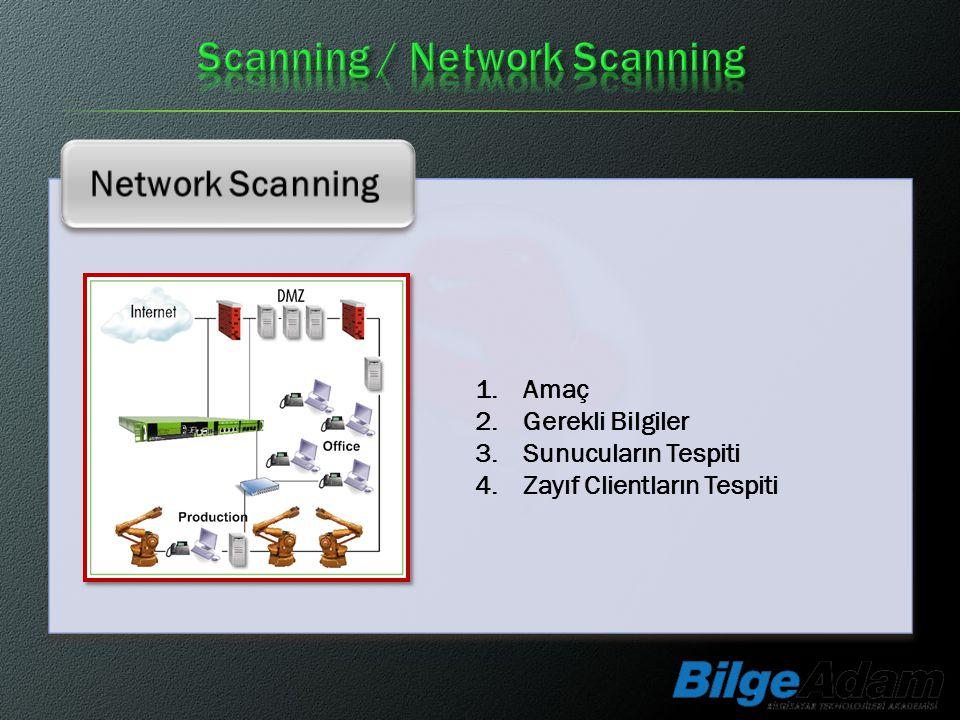 Network Scanning 1.Amaç 2.Gerekli Bilgiler 3.Sunucuların Tespiti 4.Zayıf Clientların Tespiti