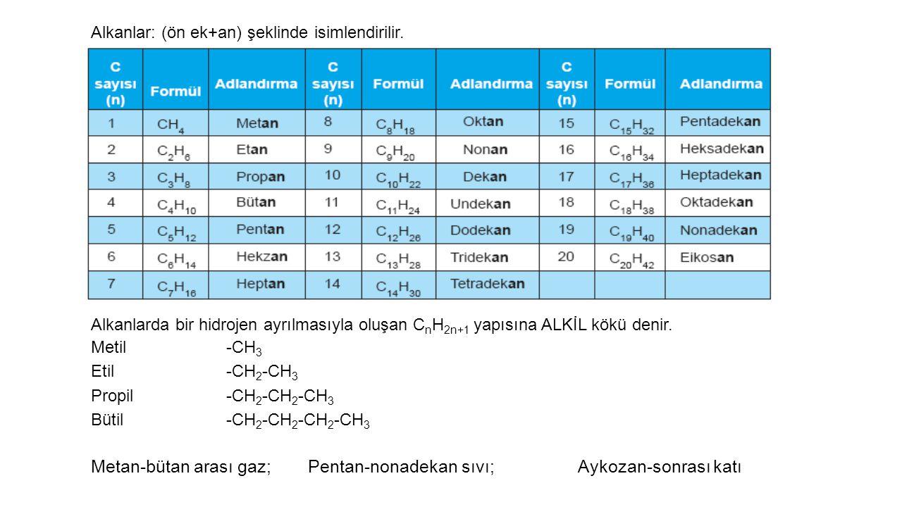 Alkanlar: (ön ek+an) şeklinde isimlendirilir. Alkanlarda bir hidrojen ayrılmasıyla oluşan C n H 2n+1 yapısına ALKİL kökü denir. Metil-CH 3 Etil-CH 2 -