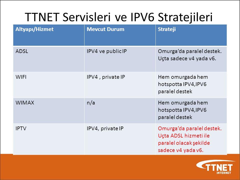 TTNET Servisleri ve IPV6 Stratejileri Altyapı/HizmetMevcut DurumStrateji ADSLIPV4 ve public IPOmurga'da paralel destek. Uçta sadece v4 yada v6. WIFIIP