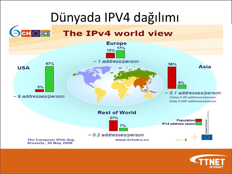 Dünyada IPV4 dağılımı
