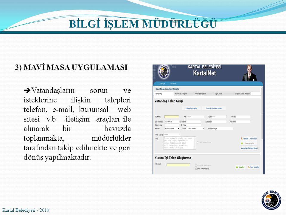 3) MAVİ MASA UYGULAMASI  Vatandaşların sorun ve isteklerine ilişkin talepleri telefon, e-mail, kurumsal web sitesi v.b iletişim araçları ile alınarak