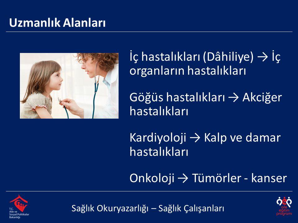 İç hastalıkları (Dâhiliye) → İç organların hastalıkları Göğüs hastalıkları → Akciğer hastalıkları Kardiyoloji → Kalp ve damar hastalıkları Onkoloji →