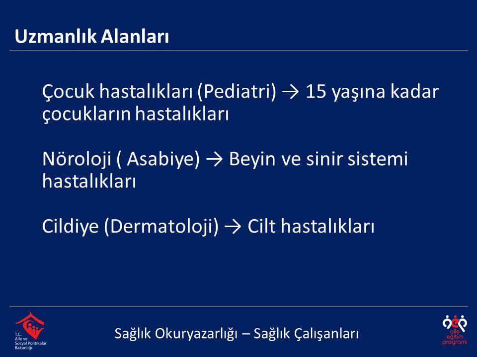 Çocuk hastalıkları (Pediatri) → 15 yaşına kadar çocukların hastalıkları Nöroloji ( Asabiye) → Beyin ve sinir sistemi hastalıkları Cildiye (Dermatoloji
