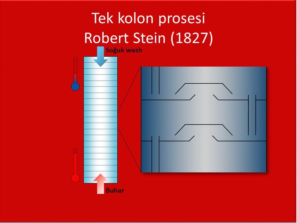 Tek kolon prosesi Robert Stein (1827) Buhar Soğuk wash