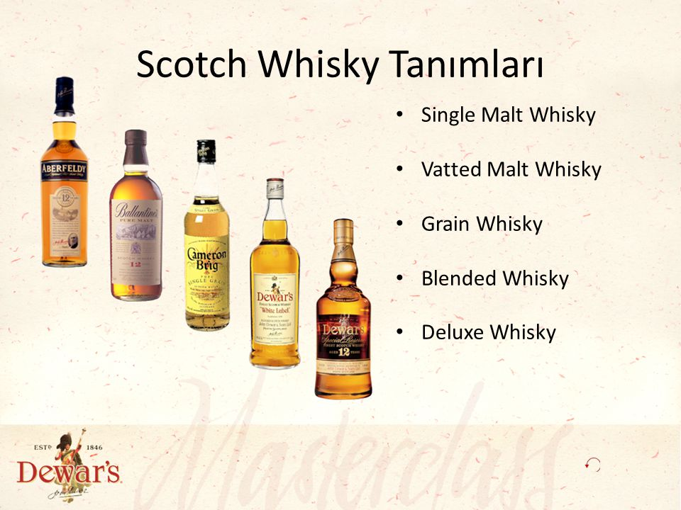 Scotch Whisky Tanımları • Single Malt Whisky • Vatted Malt Whisky • Grain Whisky • Blended Whisky • Deluxe Whisky