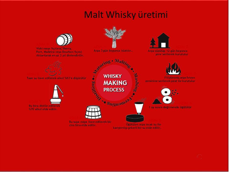 Malt Whisky üretimi ADIM 9 Viski meşe fıçılara( Sherry, Port, Madeira veya Bourbon fıçısı) Aktarılarak en az 3 yıl dinlendirilir. ADIM 1 Arpa 3 gün bo
