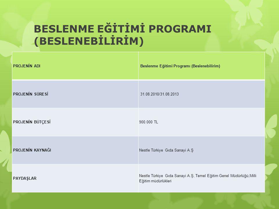 BESLENME EĞİTİMİ PROGRAMI (BESLENEBİLİRİM) PROJENİN ADI Beslenme Eğitimi Programı (Beslenebilirim) PROJENİN SÜRESİ 31.08.2010/31.08.2013 PROJENİN BÜTÇESİ900.000 TL PROJENİN KAYNAĞINestle Türkiye Gıda Sanayi A.Ş PAYDAŞLAR Nestle Türkiye Gıda Sanayi A.Ş, Temel Eğitim Genel Müdürlüğü,Milli Eğitim müdürlükleri
