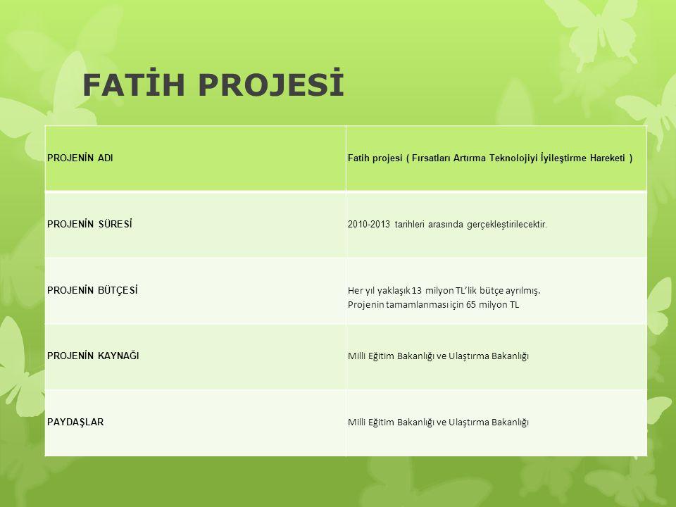 FATİH PROJESİ PROJENİN ADIFatih projesi ( Fırsatları Artırma Teknolojiyi İyileştirme Hareketi ) PROJENİN SÜRESİ2010-2013 tarihleri arasında gerçekleştirilecektir.