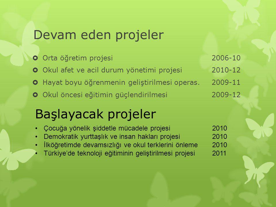 PROJENİN FAALİYETLERİ • 2011-2012 eğitim öğretim yılında ki başvurular 03.02.2012 tarihi itibariyle sona ermiş olup toplam 86.234 proje başvurusu yapılmıştır.